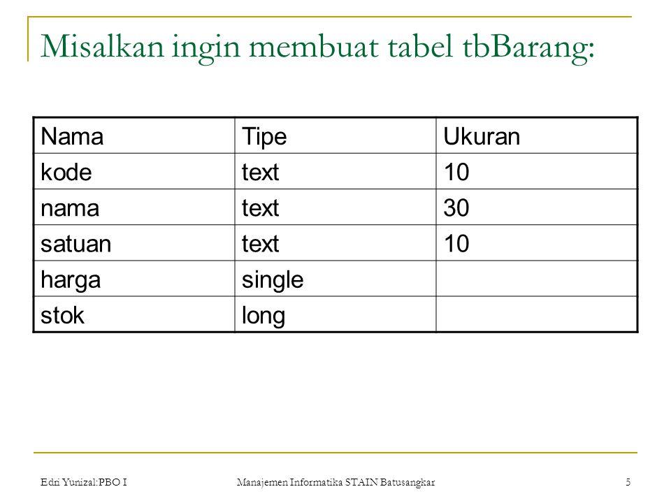 Edri Yunizal:PBO I Manajemen Informatika STAIN Batusangkar 5 Misalkan ingin membuat tabel tbBarang: NamaTipeUkuran kodetext10 namatext30 satuantext10 hargasingle stoklong