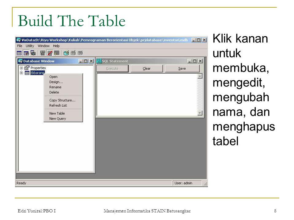 Edri Yunizal:PBO I Manajemen Informatika STAIN Batusangkar 8 Build The Table Klik kanan untuk membuka, mengedit, mengubah nama, dan menghapus tabel