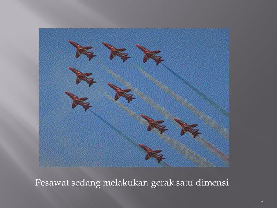 8 Pesawat sedang melakukan gerak satu dimensi