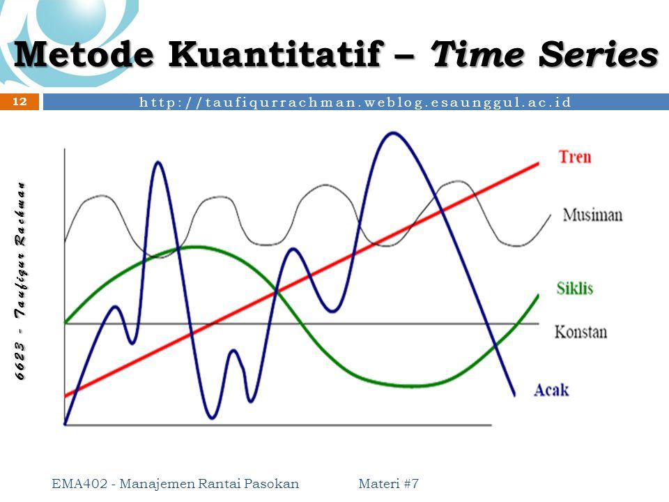 http://taufiqurrachman.weblog.esaunggul.ac.id 6 6 2 3 - T a u f i q u r R a c h m a n Metode Kuantitatif – Time Series Materi #7 12 EMA402 - Manajemen