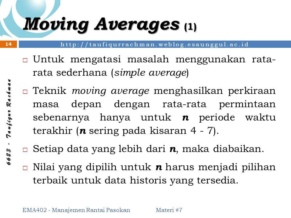 http://taufiqurrachman.weblog.esaunggul.ac.id 6 6 2 3 - T a u f i q u r R a c h m a n Moving Averages (1)  Untuk mengatasi masalah menggunakan rata-