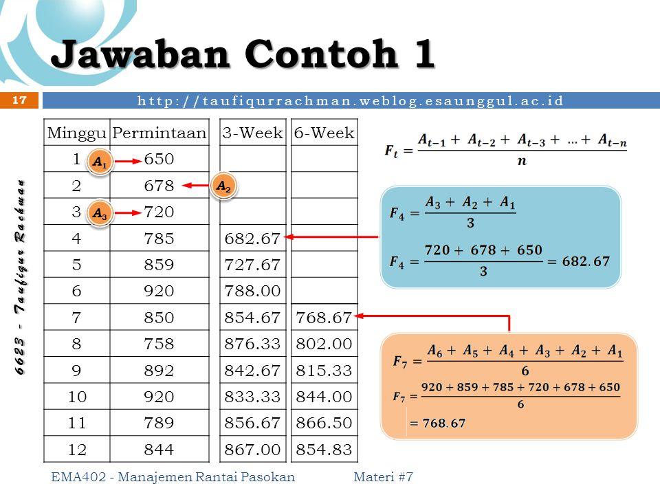 http://taufiqurrachman.weblog.esaunggul.ac.id 6 6 2 3 - T a u f i q u r R a c h m a n 6-Week 768.67 802.00 815.33 844.00 866.50 854.83 682.67 727.67 7