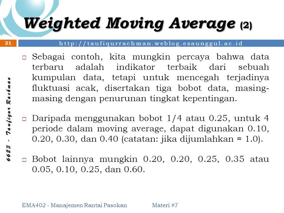 http://taufiqurrachman.weblog.esaunggul.ac.id 6 6 2 3 - T a u f i q u r R a c h m a n Weighted Moving Average (2) Materi #7 EMA402 - Manajemen Rantai