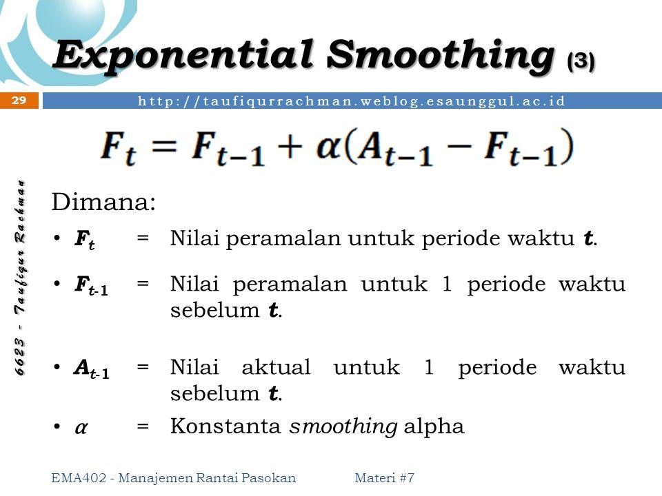 http://taufiqurrachman.weblog.esaunggul.ac.id 6 6 2 3 - T a u f i q u r R a c h m a n Exponential Smoothing (3) Dimana: •Ft•Ft = Nilai peramalan untuk