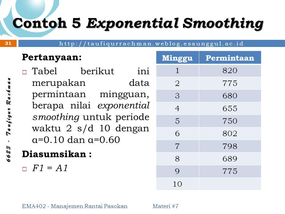 http://taufiqurrachman.weblog.esaunggul.ac.id 6 6 2 3 - T a u f i q u r R a c h m a n Contoh 5 Exponential Smoothing Pertanyaan:  Tabel berikut ini m