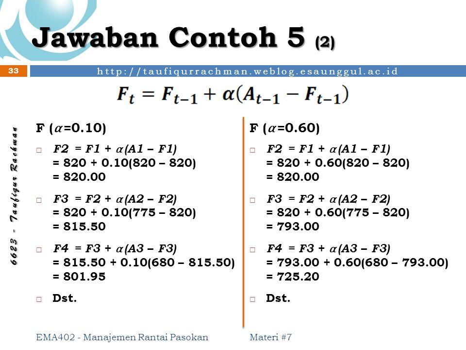 http://taufiqurrachman.weblog.esaunggul.ac.id 6 6 2 3 - T a u f i q u r R a c h m a n Jawaban Contoh 5 (2)  F2= F1 + α (A1 – F1) = 820 + 0.10(820 – 8
