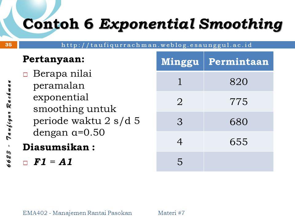 http://taufiqurrachman.weblog.esaunggul.ac.id 6 6 2 3 - T a u f i q u r R a c h m a n Contoh 6 Exponential Smoothing Pertanyaan:  Berapa nilai perama