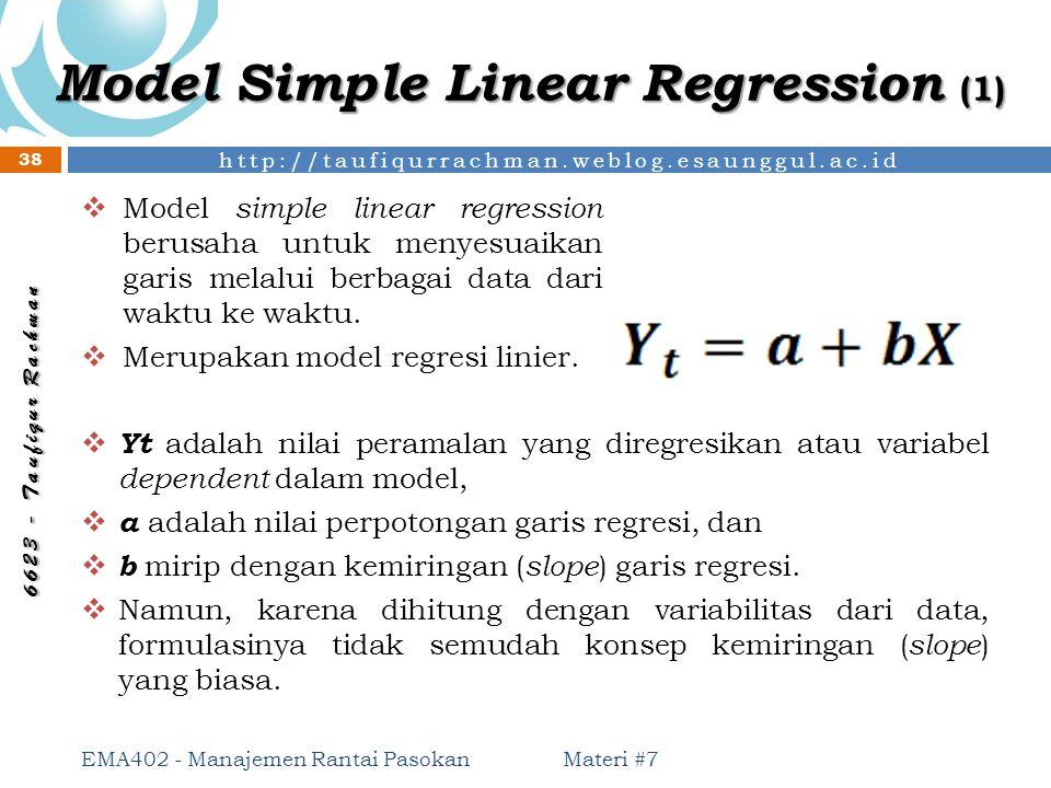 http://taufiqurrachman.weblog.esaunggul.ac.id 6 6 2 3 - T a u f i q u r R a c h m a n Model Simple Linear Regression (1)  Yt adalah nilai peramalan y