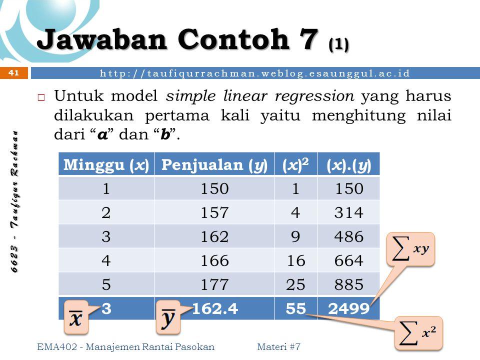http://taufiqurrachman.weblog.esaunggul.ac.id 6 6 2 3 - T a u f i q u r R a c h m a n Minggu ( x )Penjualan ( y )(x)2(x)2 ( x ).( y ) 11501 21574314 3