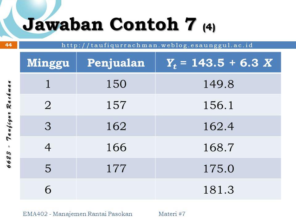 http://taufiqurrachman.weblog.esaunggul.ac.id 6 6 2 3 - T a u f i q u r R a c h m a n Jawaban Contoh 7 (4) Materi #7 EMA402 - Manajemen Rantai Pasokan