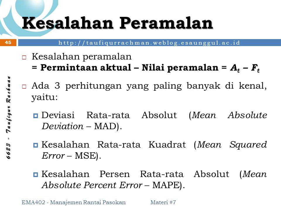 http://taufiqurrachman.weblog.esaunggul.ac.id 6 6 2 3 - T a u f i q u r R a c h m a n Kesalahan Peramalan Materi #7 EMA402 - Manajemen Rantai Pasokan