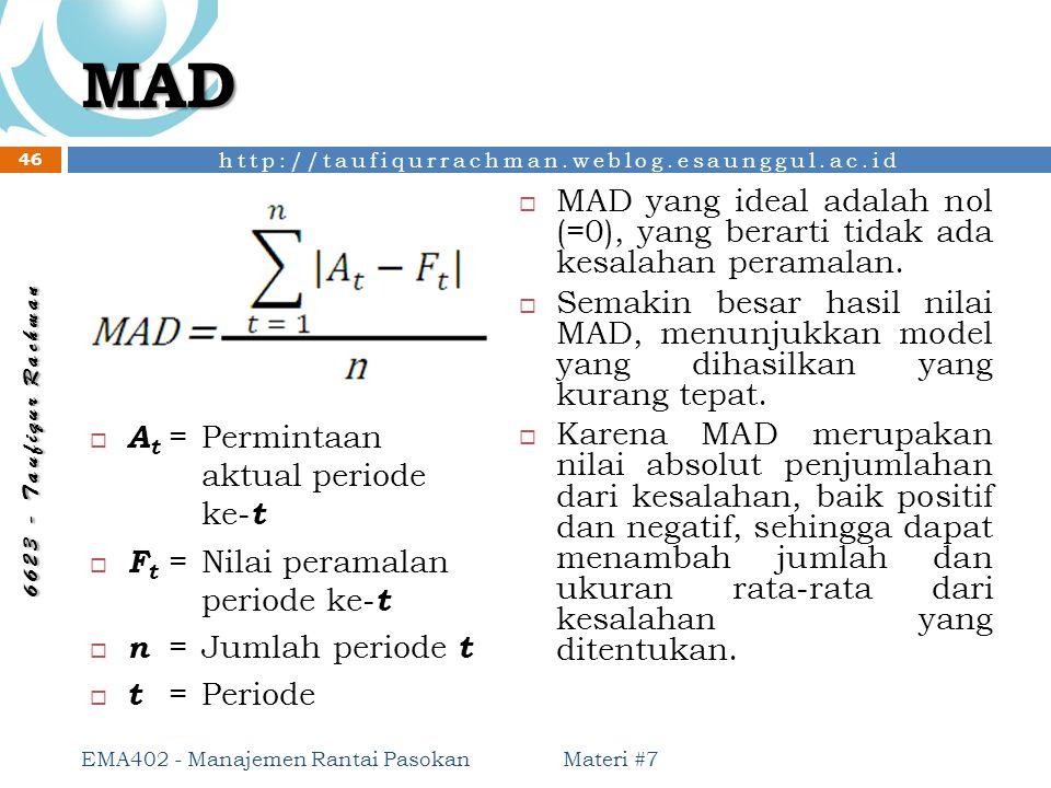http://taufiqurrachman.weblog.esaunggul.ac.id 6 6 2 3 - T a u f i q u r R a c h m a n MAD  MAD yang ideal adalah nol (=0), yang berarti tidak ada kes