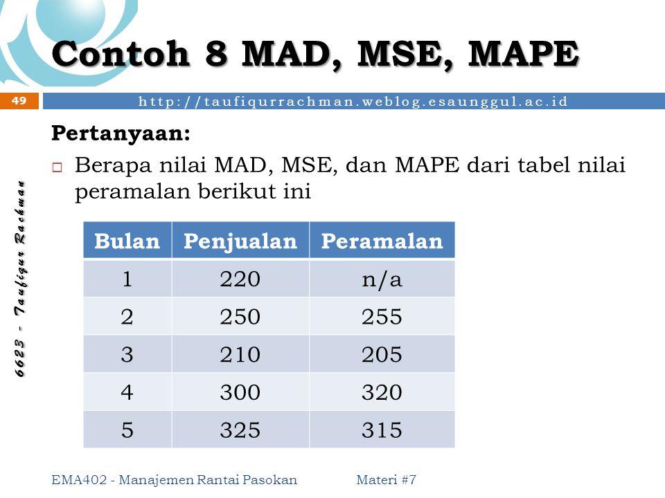 http://taufiqurrachman.weblog.esaunggul.ac.id 6 6 2 3 - T a u f i q u r R a c h m a n Contoh 8 MAD, MSE, MAPE Pertanyaan:  Berapa nilai MAD, MSE, dan