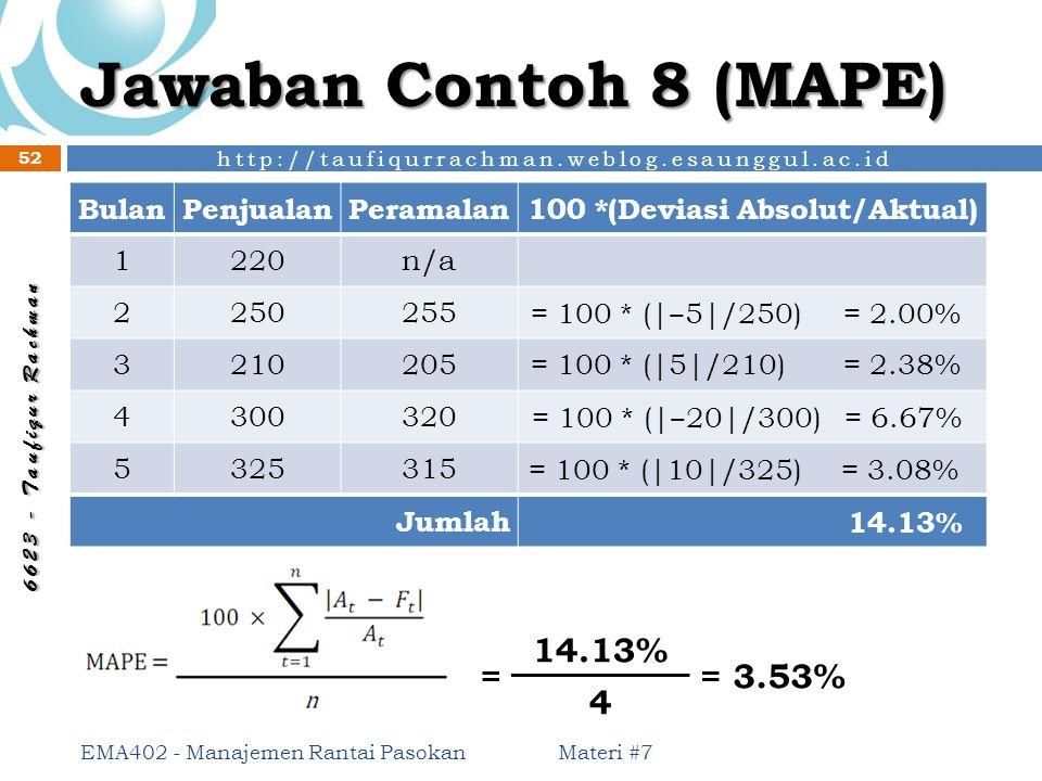 http://taufiqurrachman.weblog.esaunggul.ac.id 6 6 2 3 - T a u f i q u r R a c h m a n Jawaban Contoh 8 (MAPE) Materi #7 EMA402 - Manajemen Rantai Paso