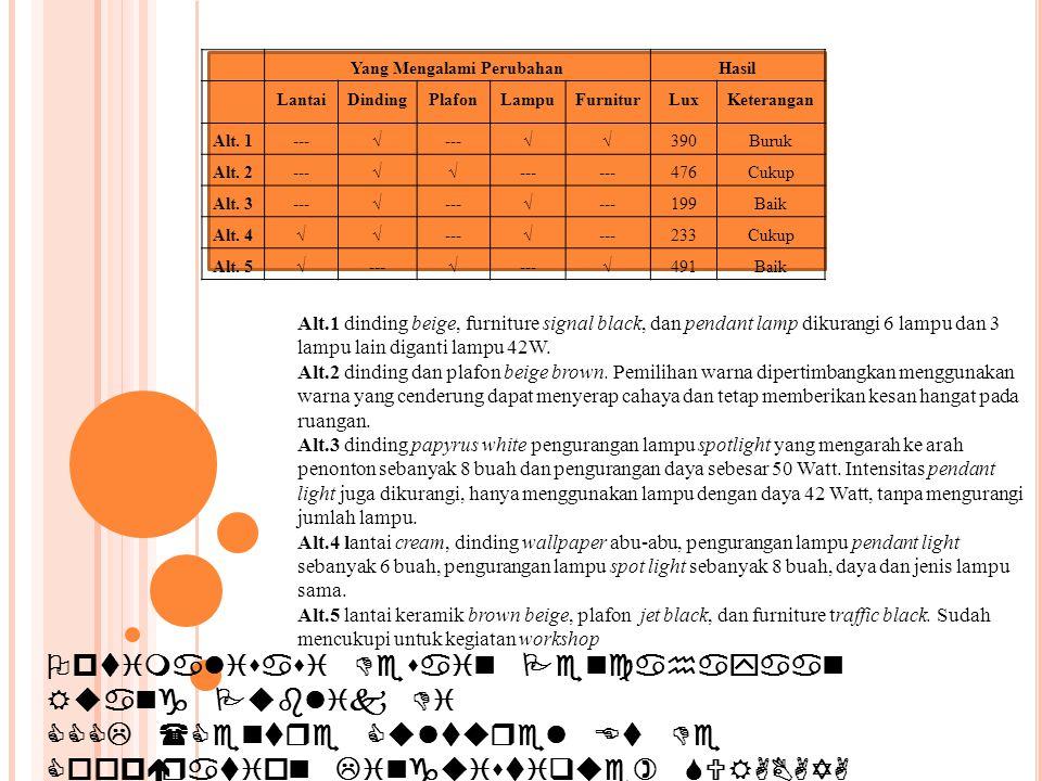 Optimalisasi Desain Pencahayaan Ruang Publik Di CCCL (Centre Culturel Et De Coopération Linguistique) SURABAYA Alt.1 dinding beige, furniture signal b