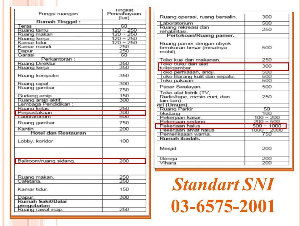 Standart SNI 03-6575-2001