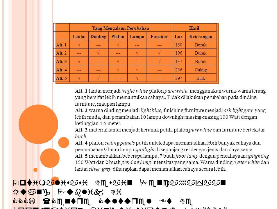 Optimalisasi Desain Pencahayaan Ruang Publik Di CCCL (Centre Culturel Et De Coopération Linguistique) SURABAYA Yang Mengalami PerubahanHasil LantaiDin
