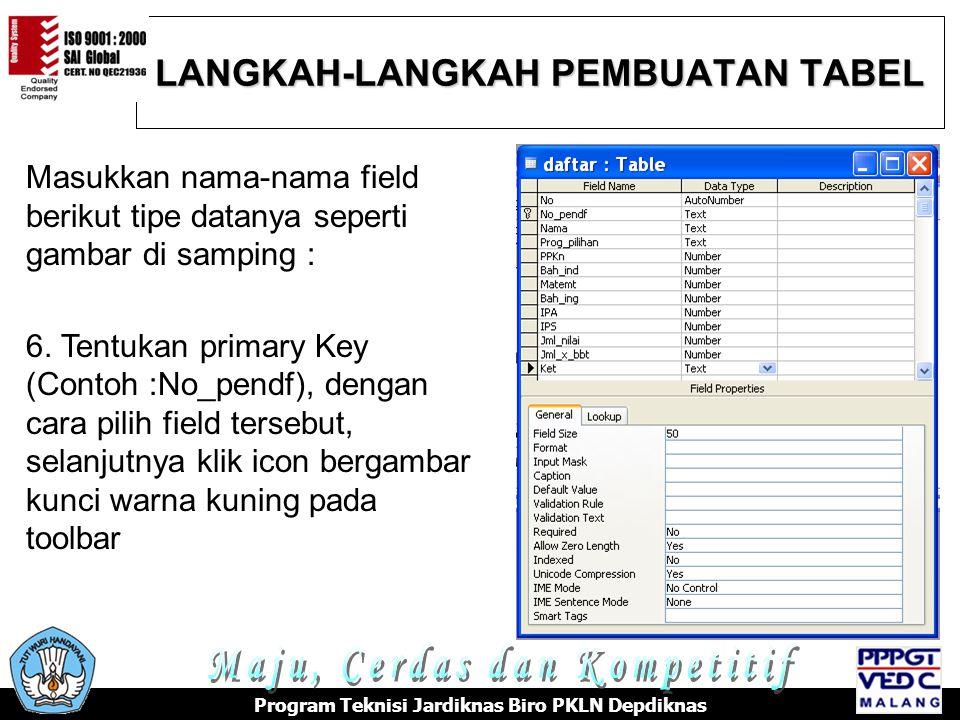 LANGKAH-LANGKAH PEMBUATAN TABEL Program Teknisi Jardiknas Biro PKLN Depdiknas Masukkan nama-nama field berikut tipe datanya seperti gambar di samping : 6.