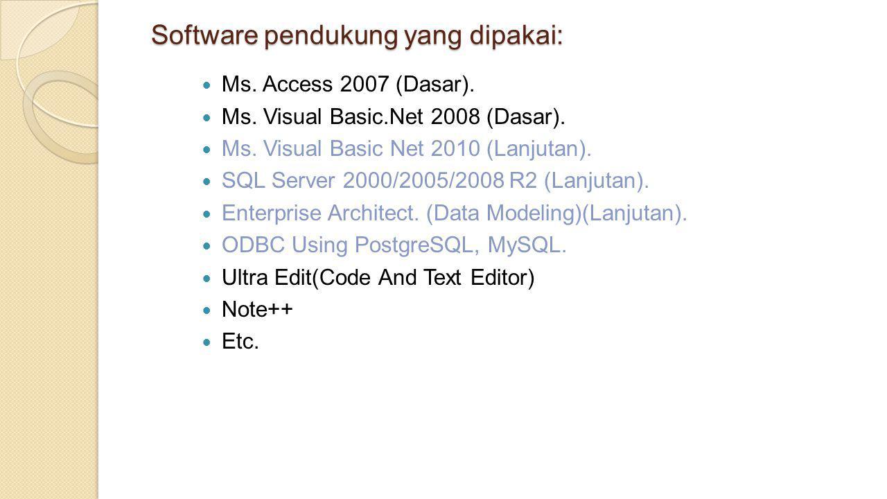Materi penting VB:  Konsep Dasar Visual Basic. Pengenalan Visual Basic.
