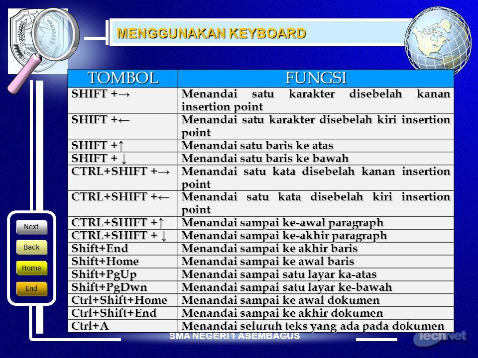 SMA NEGERI 1 ASEMBAGUS MENANDAI TEKS (BLOK) MENGGUNAKAN MOUSE Action Action Fungsi Untuk Memilih Sembarang teks Klik tahan (drag) teks yang diinginkan