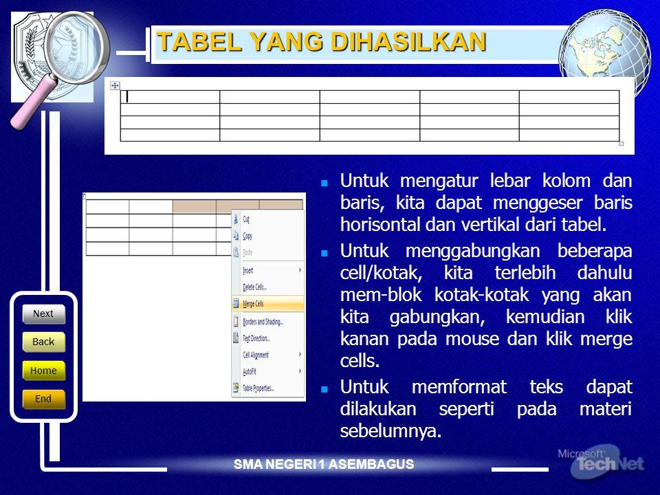 SMA NEGERI 1 ASEMBAGUS  Tombol untuk membuat tabel ada di menu insert  Tentukan jumlah baris dan kolom yang akan anda buat  Kita dapat membuat tabel dengan memilih kotak- kotak sesuai jumlah baris dan kolom atau kita menggunakan perintah Insert Table.