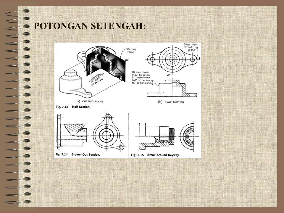 POTONGAN SETENGAH: