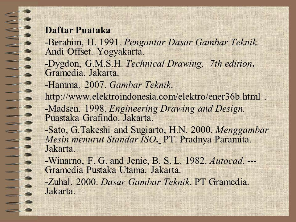 Daftar Puataka -Berahim, H. 1991. Pengantar Dasar Gambar Teknik. Andi Offset. Yogyakarta. -Dygdon, G.M.S.H. Technical Drawing, 7th edition. Gramedia.