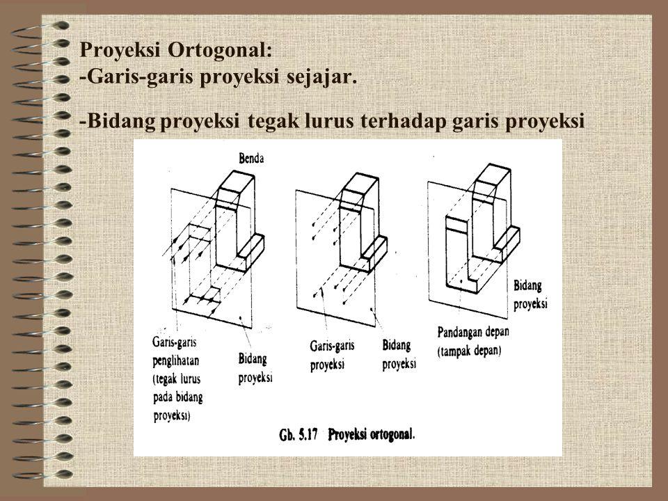 Proyeksi Ortogonal: -Garis-garis proyeksi sejajar. -Bidang proyeksi tegak lurus terhadap garis proyeksi