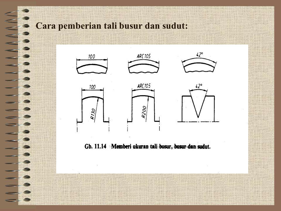 Cara pemberian tali busur dan sudut: