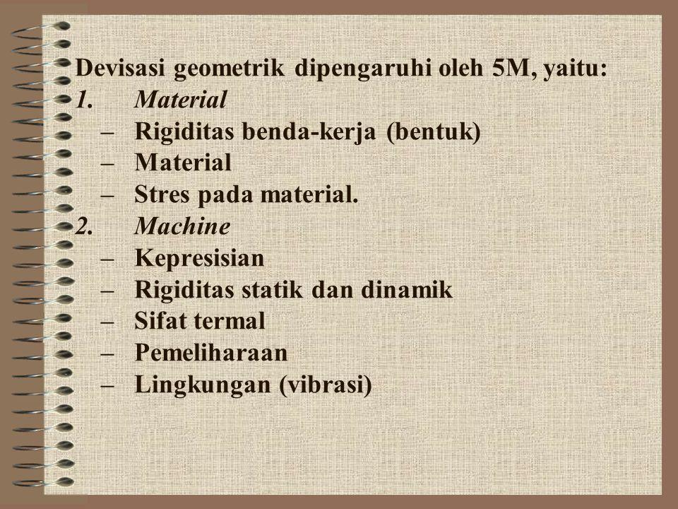 Devisasi geometrik dipengaruhi oleh 5M, yaitu: 1. Material – Rigiditas benda-kerja (bentuk) – Material – Stres pada material. 2. Machine – Kepresisian