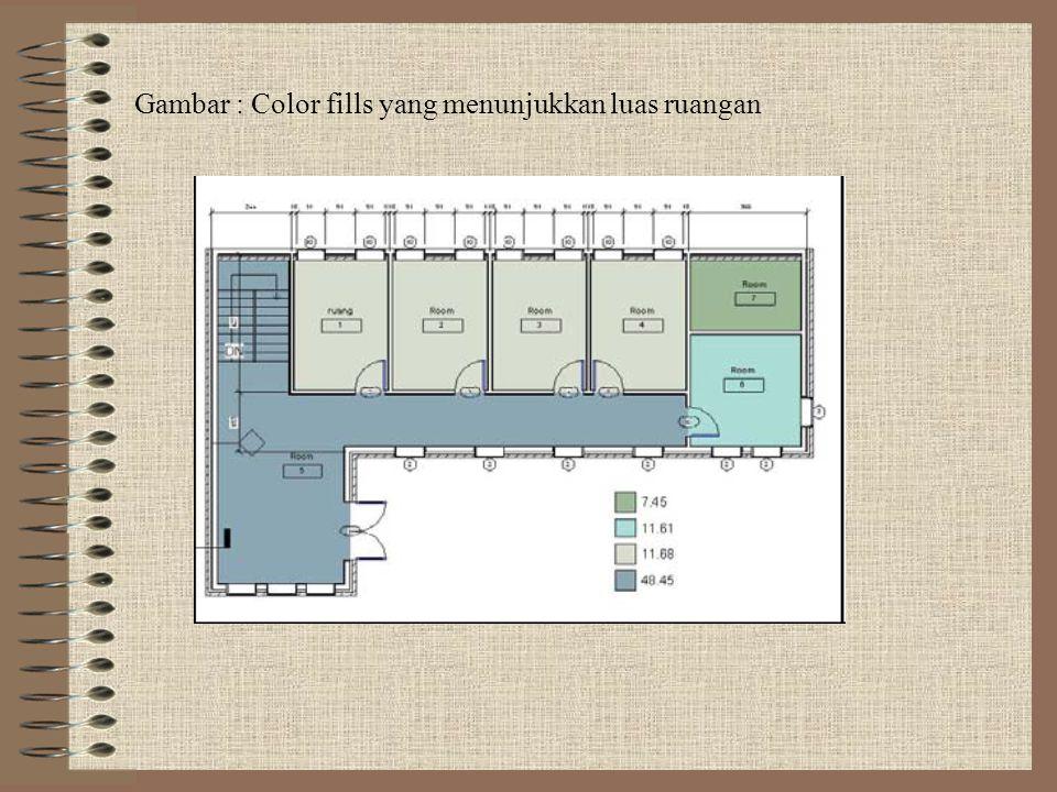 Gambar : Color fills yang menunjukkan luas ruangan