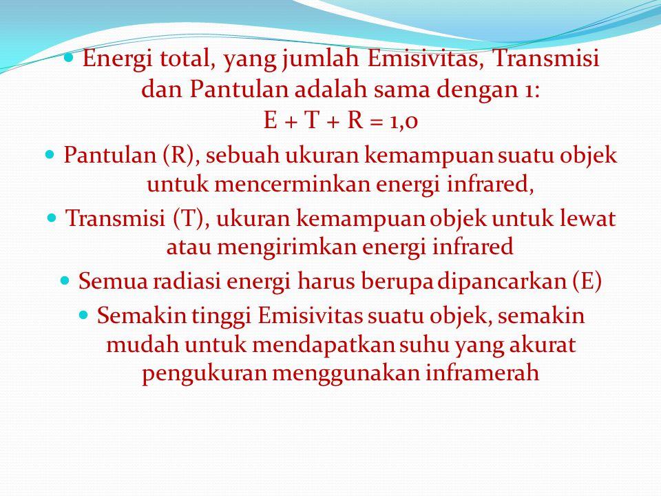  Energi total, yang jumlah Emisivitas, Transmisi dan Pantulan adalah sama dengan 1: E + T + R = 1,0  Pantulan (R), sebuah ukuran kemampuan suatu obj