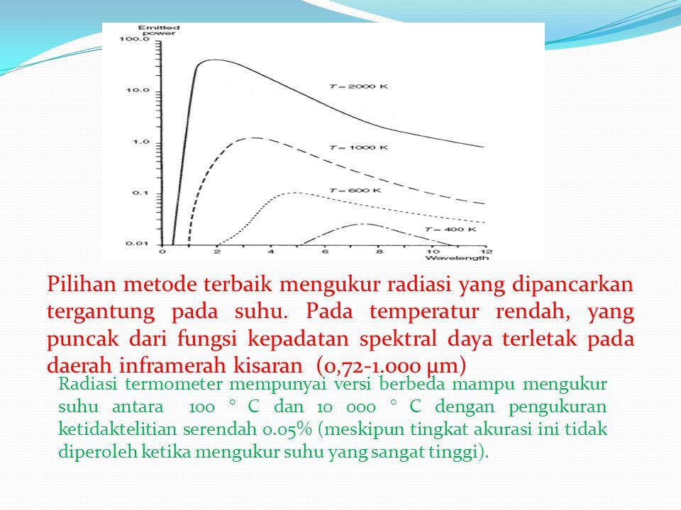 Pilihan metode terbaik mengukur radiasi yang dipancarkan tergantung pada suhu. Pada temperatur rendah, yang puncak dari fungsi kepadatan spektral daya