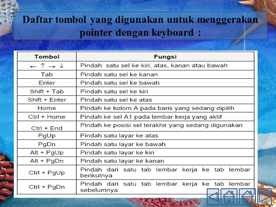 Daftar tombol yang digunakan untuk menggerakan pointer dengan keyboard :