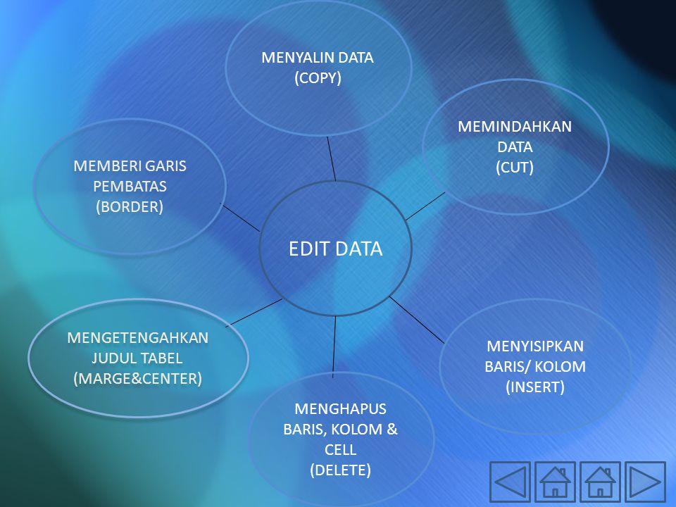 EDIT DATA MENGETENGAHKAN JUDUL TABEL (MARGE&CENTER) MENGETENGAHKAN JUDUL TABEL (MARGE&CENTER) MEMBERI GARIS PEMBATAS (BORDER) MEMBERI GARIS PEMBATAS (BORDER) MENYISIPKAN BARIS/ KOLOM (INSERT) MEMINDAHKAN DATA (CUT) MENYALIN DATA (COPY) MENGHAPUS BARIS, KOLOM & CELL (DELETE)