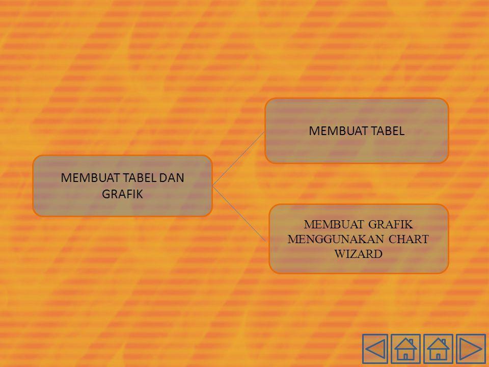 MEMBUAT TABEL DAN GRAFIK MEMBUAT TABEL MEMBUAT GRAFIK MENGGUNAKAN CHART WIZARD