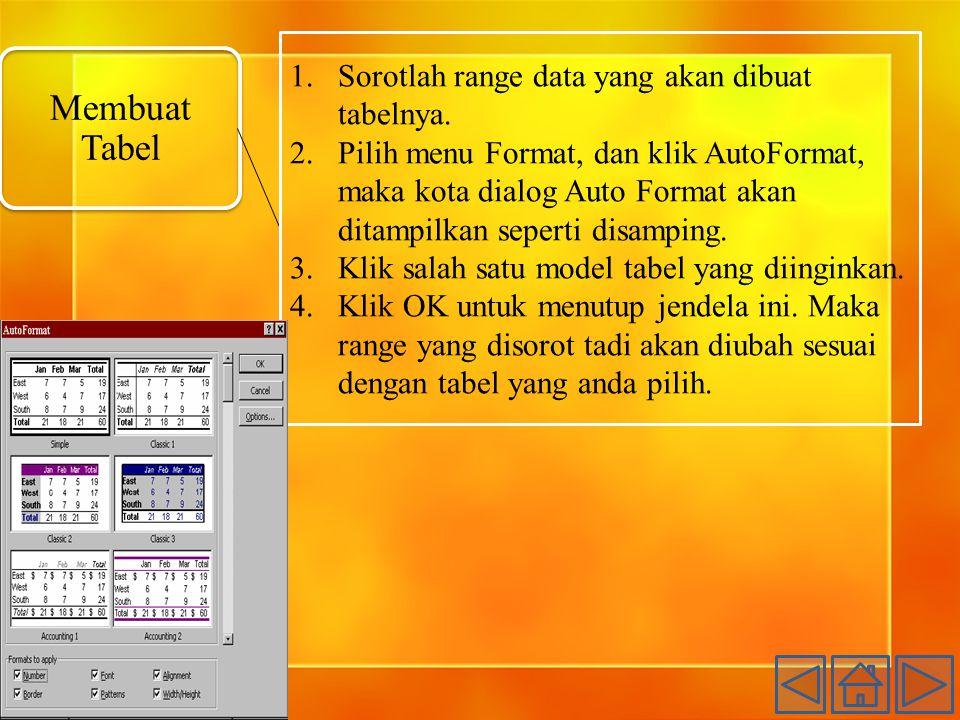 Membuat Tabel 1.Sorotlah range data yang akan dibuat tabelnya.