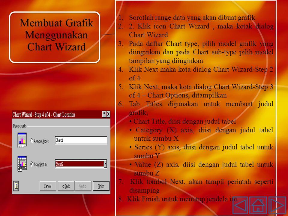 Membuat Grafik Menggunakan Chart Wizard 1.Sorotlah range data yang akan dibuat grafik 2.2.