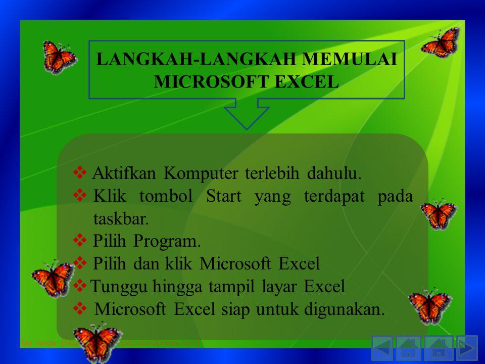 Menggunakan Fungsi 1.Menulis fungsi secara langsung (manual) a.