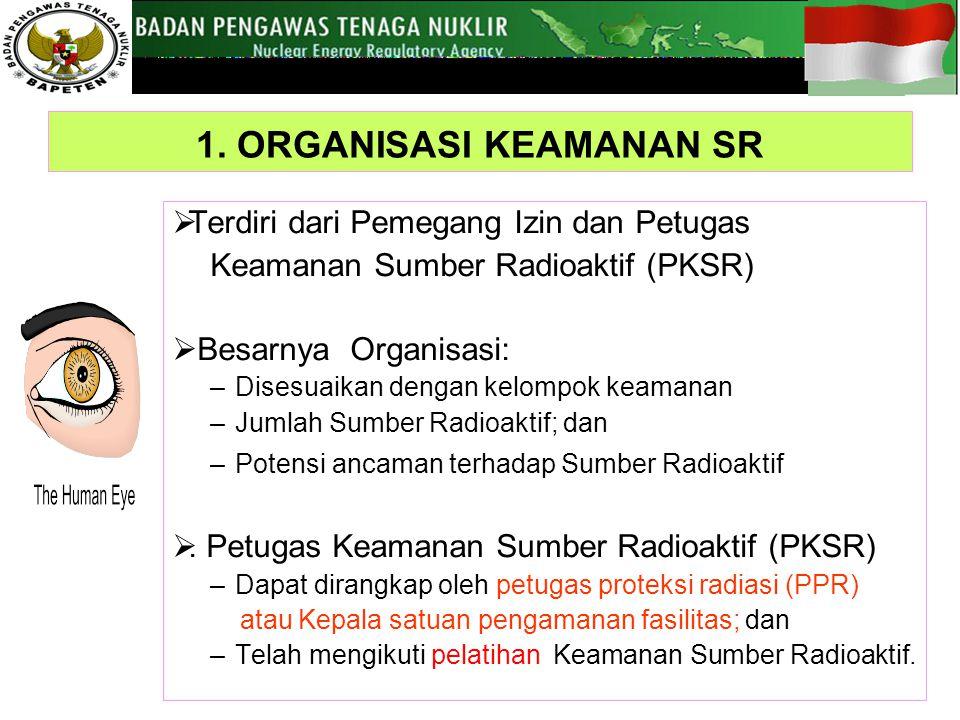 1. ORGANISASI KEAMANAN SR  Terdiri dari Pemegang Izin dan Petugas Keamanan Sumber Radioaktif (PKSR)  Besarnya Organisasi: – Disesuaikan dengan kelom
