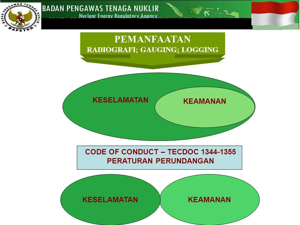 PEMANFAATAN RADIOGRAFI; GAUGING; LOGGING KESELAMATAN KEAMANAN KESELAMATAN CODE OF CONDUCT – TECDOC 1344-1355 PERATURAN PERUNDANGAN