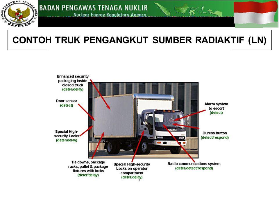 CONTOH TRUK PENGANGKUT SUMBER RADIAKTIF (LN)
