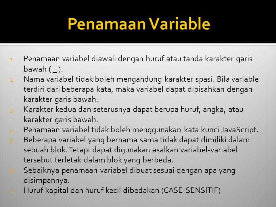 1. Penamaan variabel diawali dengan huruf atau tanda karakter garis bawah ( _ ). 2. Nama variabel tidak boleh mengandung karakter spasi. Bila variable