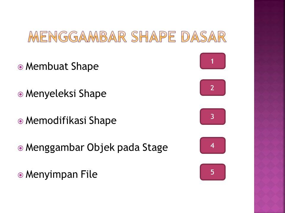  Membuat Shape  Menyeleksi Shape  Memodifikasi Shape  Menggambar Objek pada Stage  Menyimpan File 1 2 3 4 5