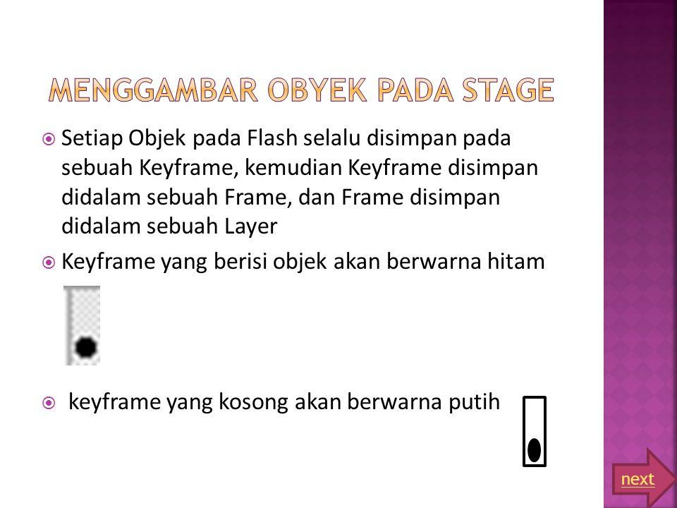  Setiap Objek pada Flash selalu disimpan pada sebuah Keyframe, kemudian Keyframe disimpan didalam sebuah Frame, dan Frame disimpan didalam sebuah Lay