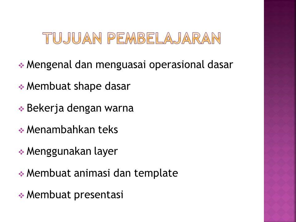  Mengenal dan menguasai operasional dasar  Membuat shape dasar  Bekerja dengan warna  Menambahkan teks  Menggunakan layer  Membuat animasi dan t