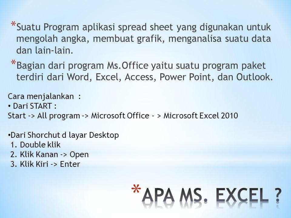 * Suatu Program aplikasi spread sheet yang digunakan untuk mengolah angka, membuat grafik, menganalisa suatu data dan lain-lain. * Bagian dari program