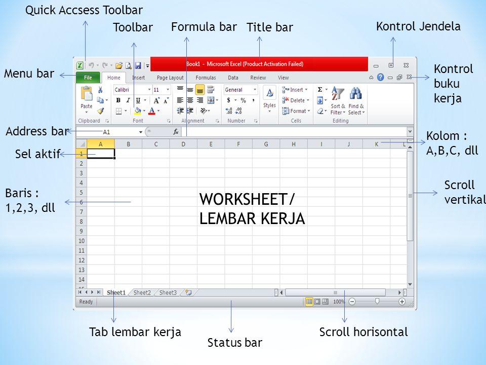Title bar Formula bar Toolbar Kontrol Jendela Kontrol buku kerja Scroll vertikal Scroll horisontalTab lembar kerja Baris : 1,2,3, dll Address bar Sel