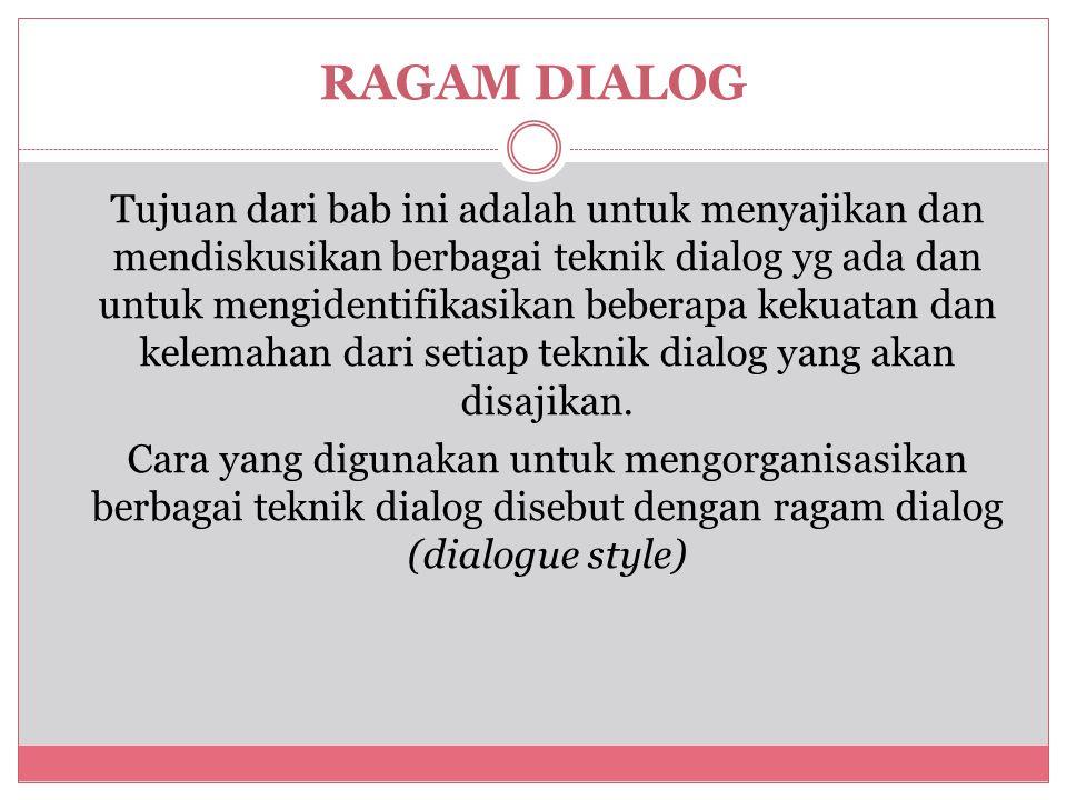 RAGAM DIALOG INTERAKTIF (I) Secara umum Ragam Dialog Interaktif dapat dikelompokan menjadi 9 kategori, yaitu : 1.