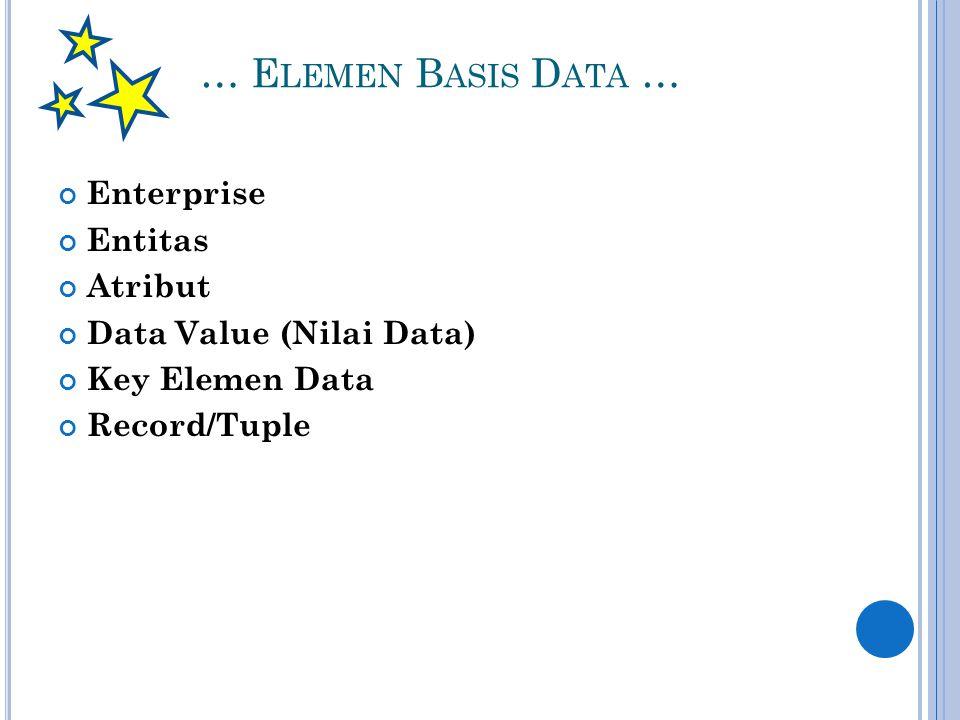 … E LEMEN B ASIS D ATA … Enterprise Entitas Atribut Data Value (Nilai Data) Key Elemen Data Record/Tuple